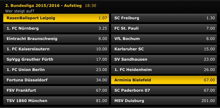 bwin Quotenübersicht einer Aufsteigerwette für die 2. Bundesliga (Quelle: bwin)