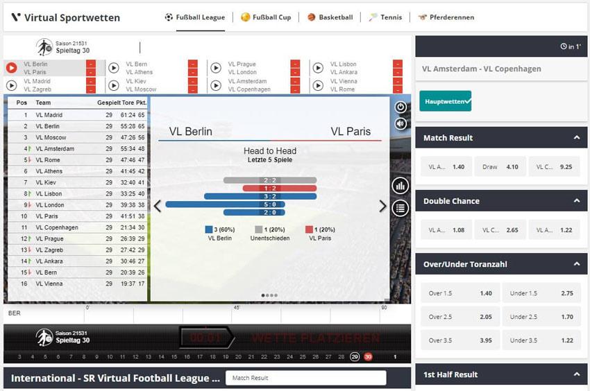 Virtuelle Sportwetten von Novibet