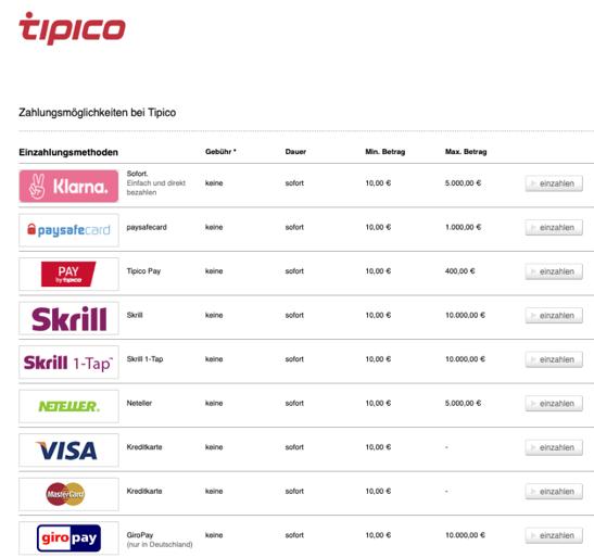 Mindesteinzahlung Tipico